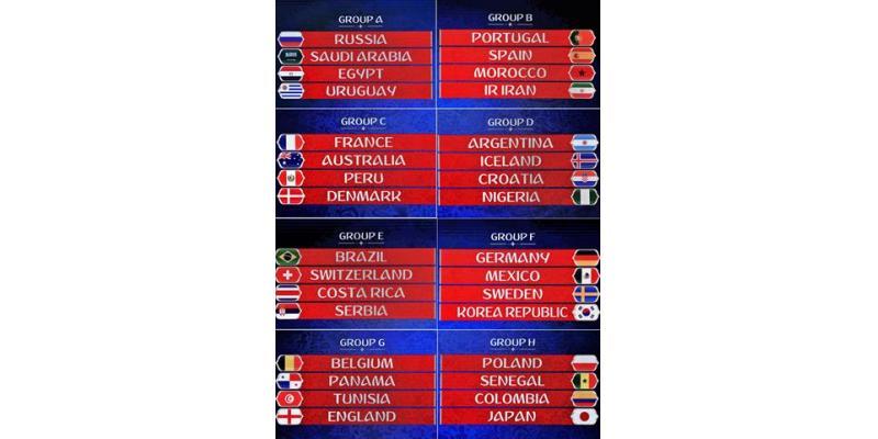 بالمواعيد تعرف على جدول مباريات كأس العالم 2018